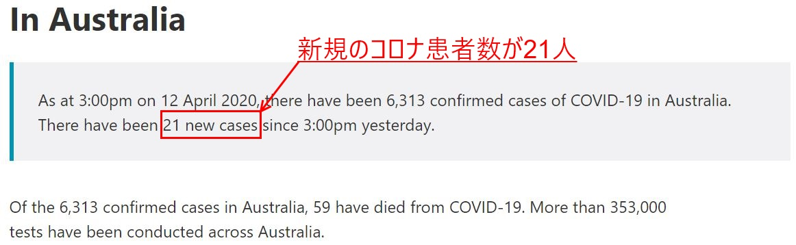 オーストラリアコロナ新規感染者が21人に。外出規制の効果アリ!